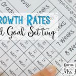 Ambitious Growth Rates and RTI Goals