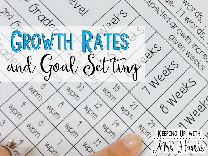 How to set student goals using ambitious growth rates.