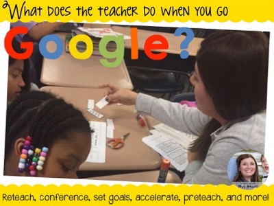 Google Classroom has become a huge part of the way that I teach. Take a look at my google classroom ideas and how to use google classroom elementary.