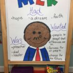 Martin Luther King Jr. for the Digital Classroom