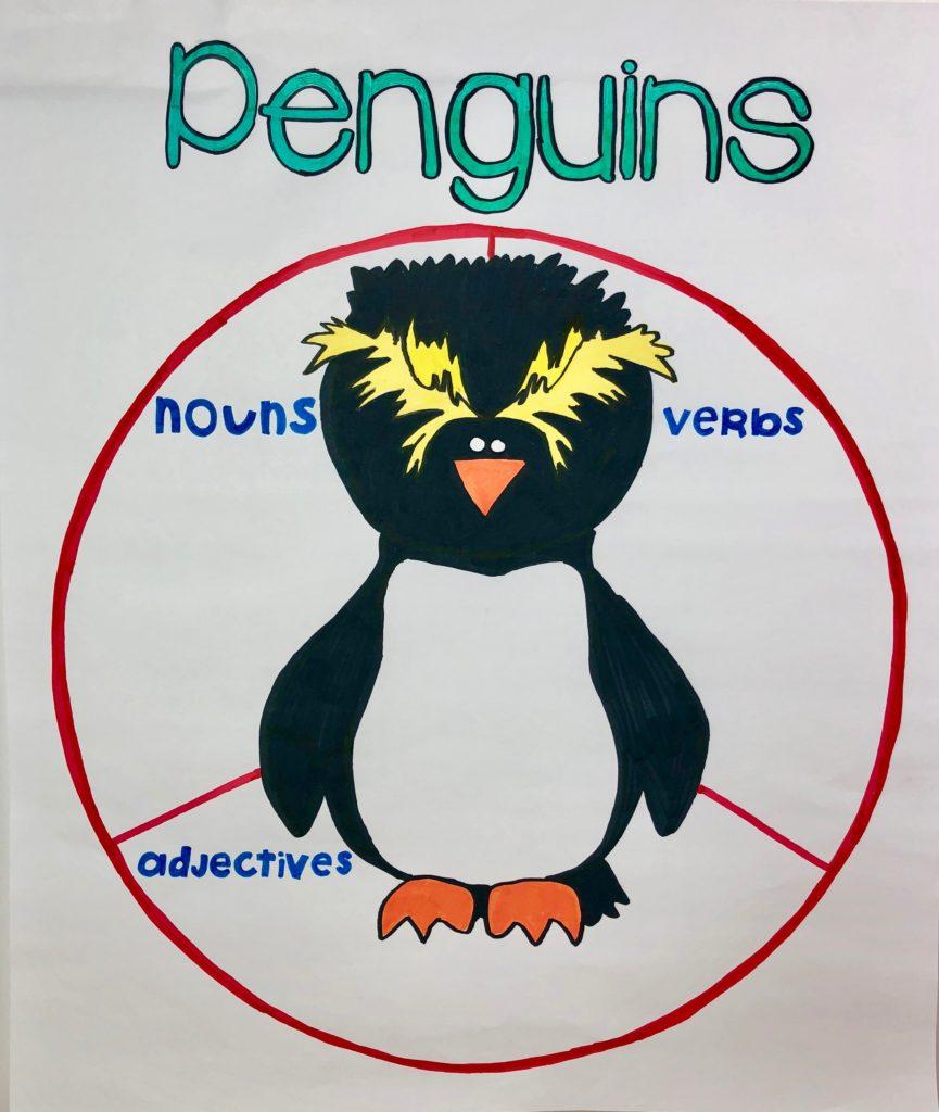 penguin anchor chart - anchor chart - winter anchor chart #penguins #penguinanchorchart
