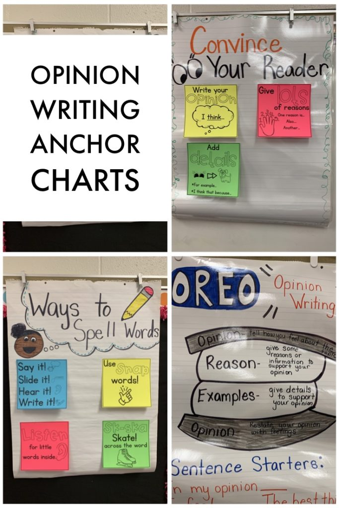 Opinion Writing Anchor charts - Anchor charts for opinion writing units and lesson.